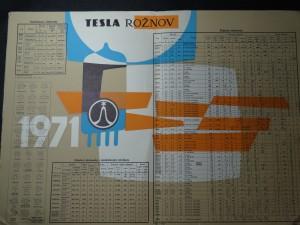 náhled knihy - Tesla Rožnov