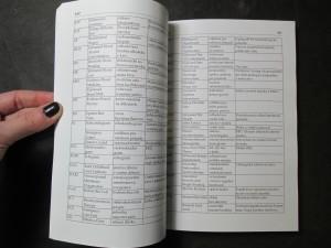 náhled knihy - Slovník zdravotnických zkratek : (lékařských, ošetřovatelských a příbuzných)