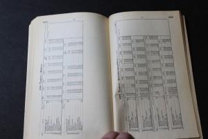 náhled knihy - 1985-1986 ČSD oblastní jízdní řád, část 2