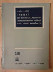 náhled knihy - Tabulky pro navrhování a posuzování železobetonových průřezů podle stupně bezpečnosti