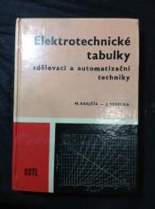 náhled knihy - Elektrotechnické tabulky - sdělovací a automatizační techniky